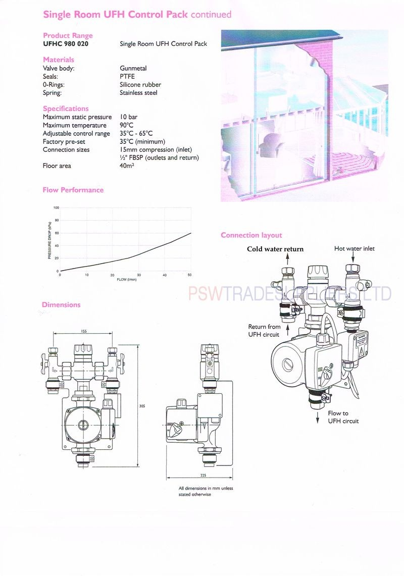 Single Zone Underfloor Heating Control Unit Grundfos Upm